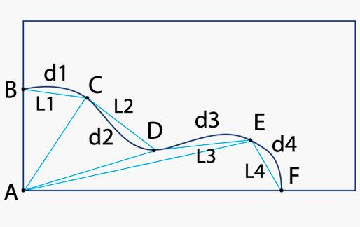 конструкции дилерам